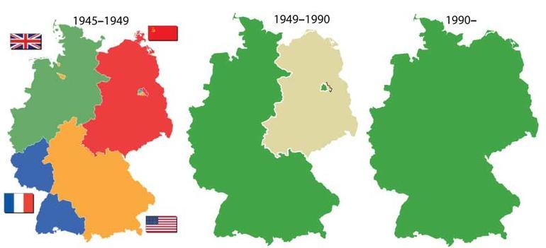 tsjekkoslovakia den kalde krigen