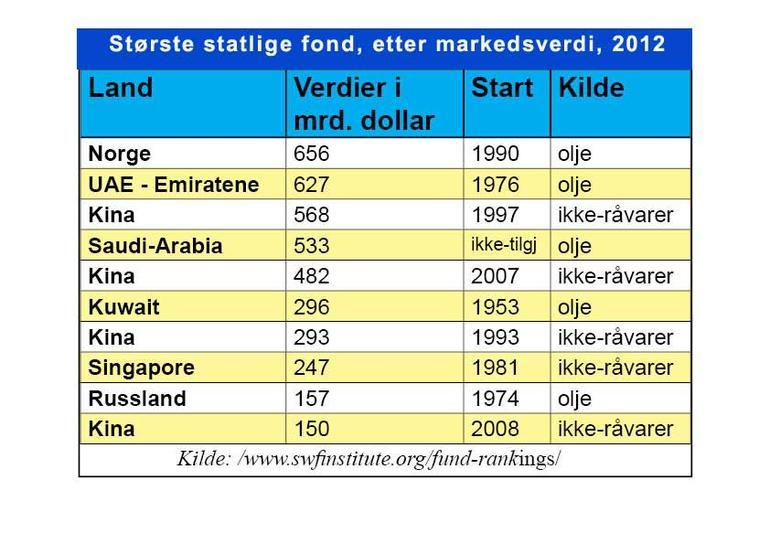 HHD12_21StatligeFond