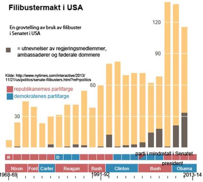 HHD14_8Filibuster